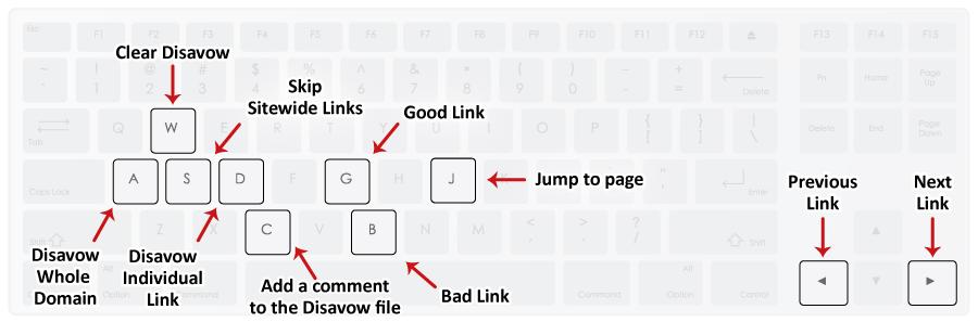 Link-Detox-Screener-Hotkeys