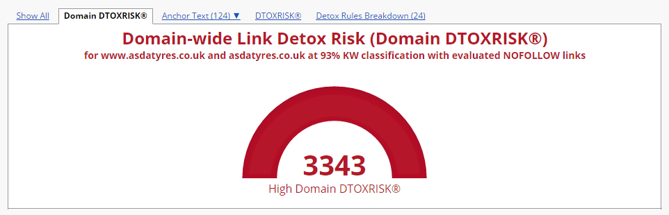 evaluated-nofollow-links-dtoxrisk2
